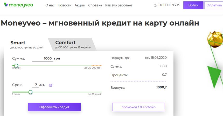 Кредит наличными с плохой кредитной историей оренбург